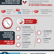 Chris Brogan's infographic that explains Google+ for business: http://sgp.cm/875432/ Made by http: http://sgp.cm/5684ea