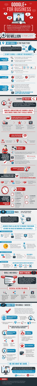 Chris Brogan's infographic that explains Google+ for business: http://sgp.cm/875432/ Made by http: http://sgp.cm/5684ea