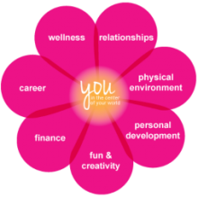 My 30-Day Flower Power Challenge { Balance Your Life, Balance the Scale } by Jennifer Tuma-Young #balancebook