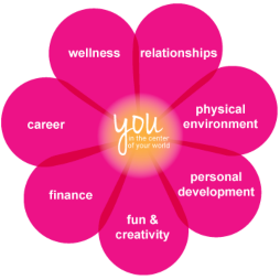 flower Jennifer Tuma-Young – Balance Your Life, Balance the Scale