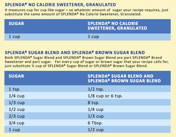 Splenda-#SweetSwaps-Conversion-Charts