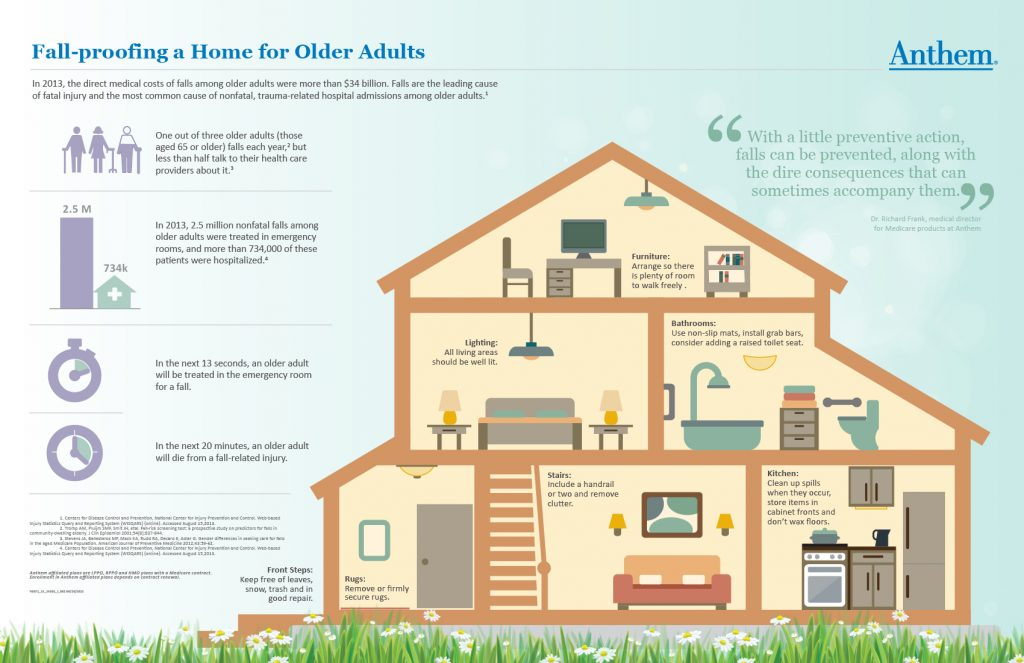 Fall proofing home for older adults infographic