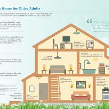 How to Make Your Home Safe for Older Loved Ones!